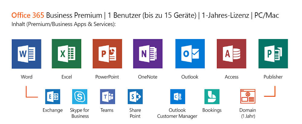 Office 365 Business Premium Apps und Services